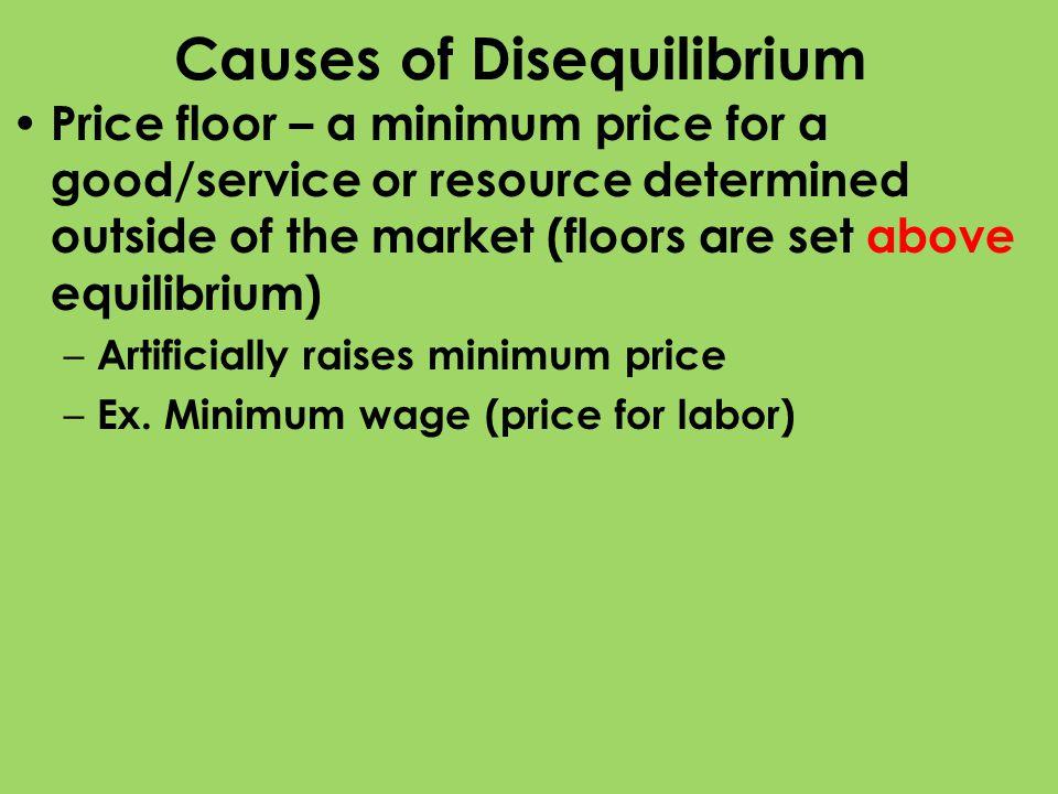 Causes of Disequilibrium