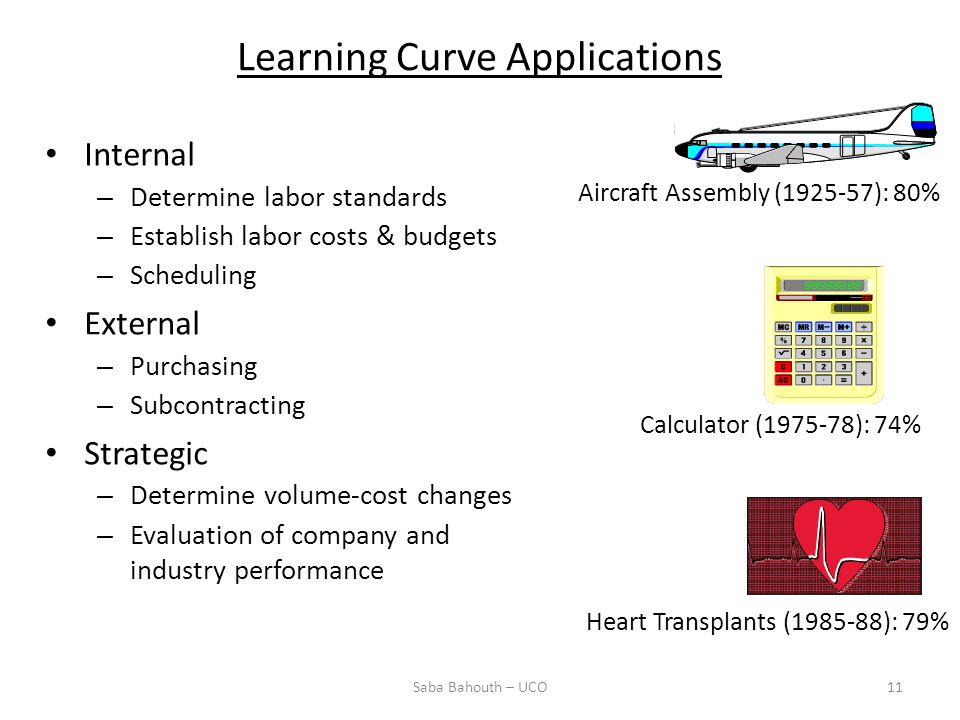 Learning Curve Applications