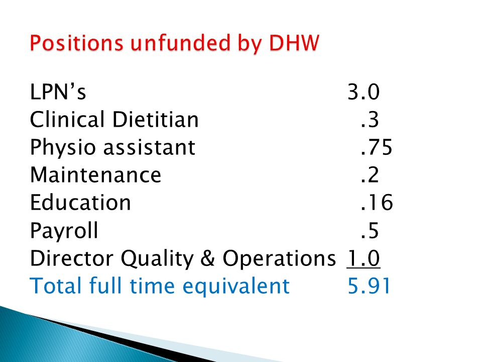 Positions unfunded by DHW