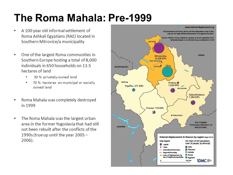 The Roma Mahala: Pre-1999 A 100 year old informal settlement of Roma Ashkali Egyptians (RAE) located in Southern Mitrovice/a municipality.