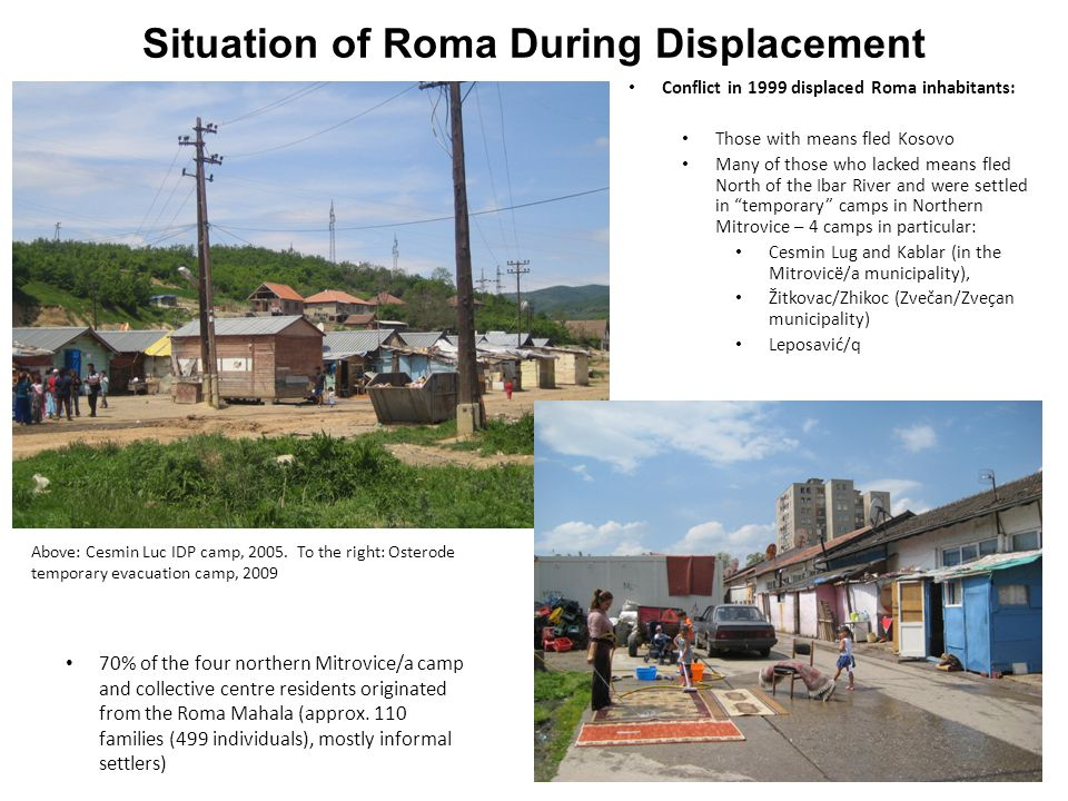 Situation of Roma During Displacement