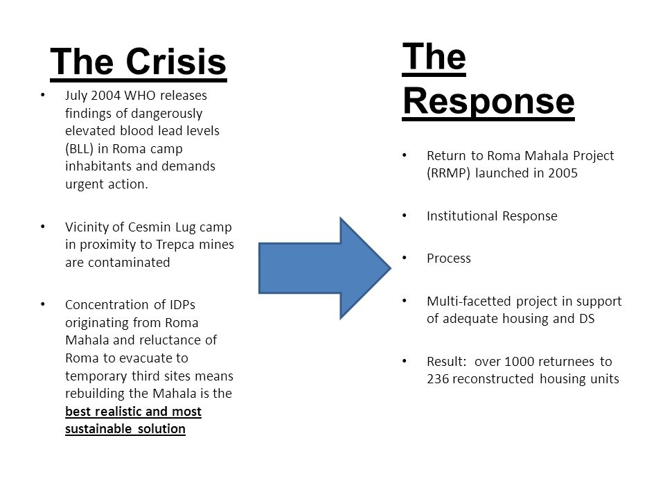 The Response The Crisis