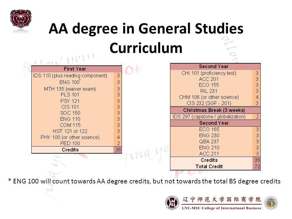 AA degree in General Studies Curriculum