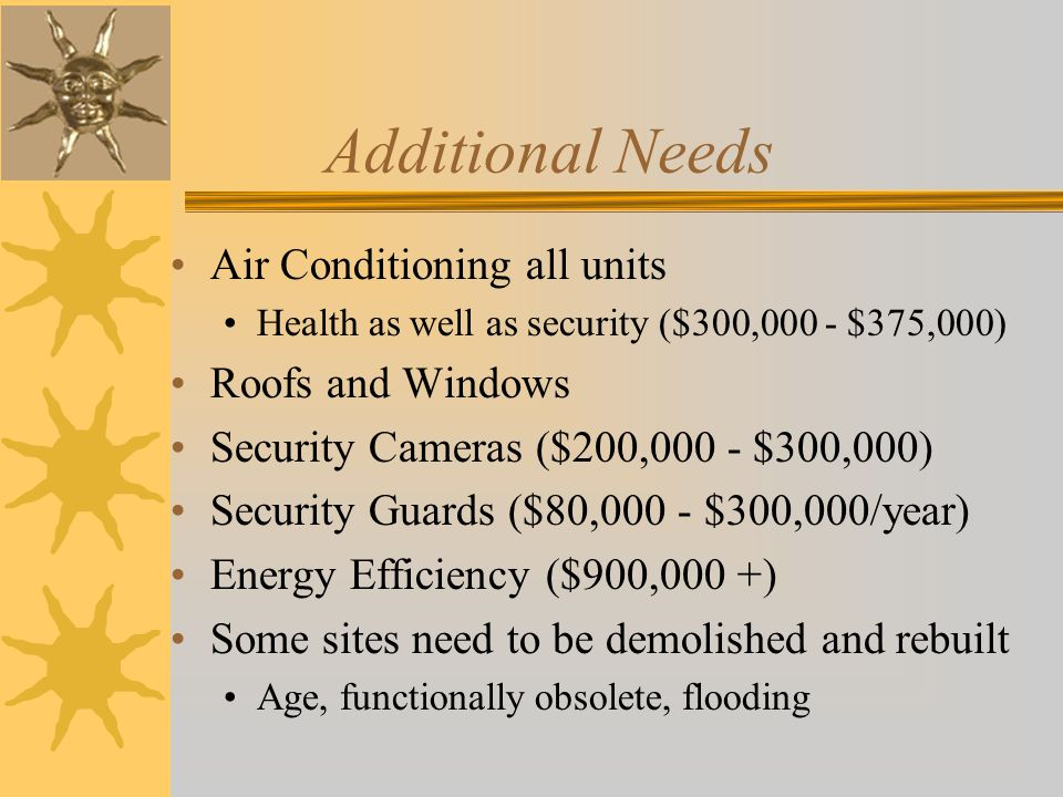 Additional Needs Air Conditioning all units Roofs and Windows