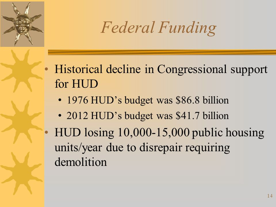 Federal Funding Historical decline in Congressional support for HUD