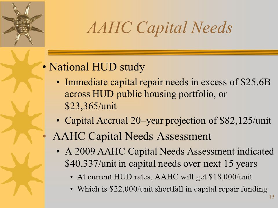 AAHC Capital Needs • National HUD study AAHC Capital Needs Assessment