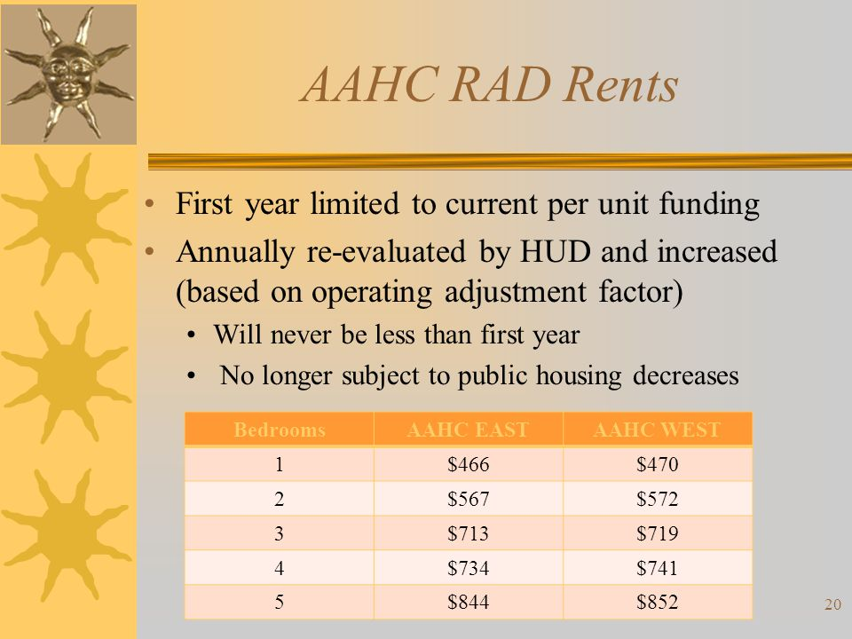 AAHC RAD Rents First year limited to current per unit funding