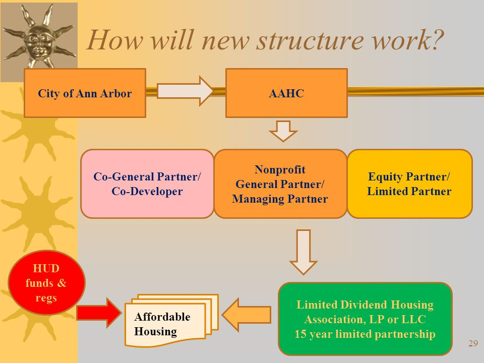 How will new structure work