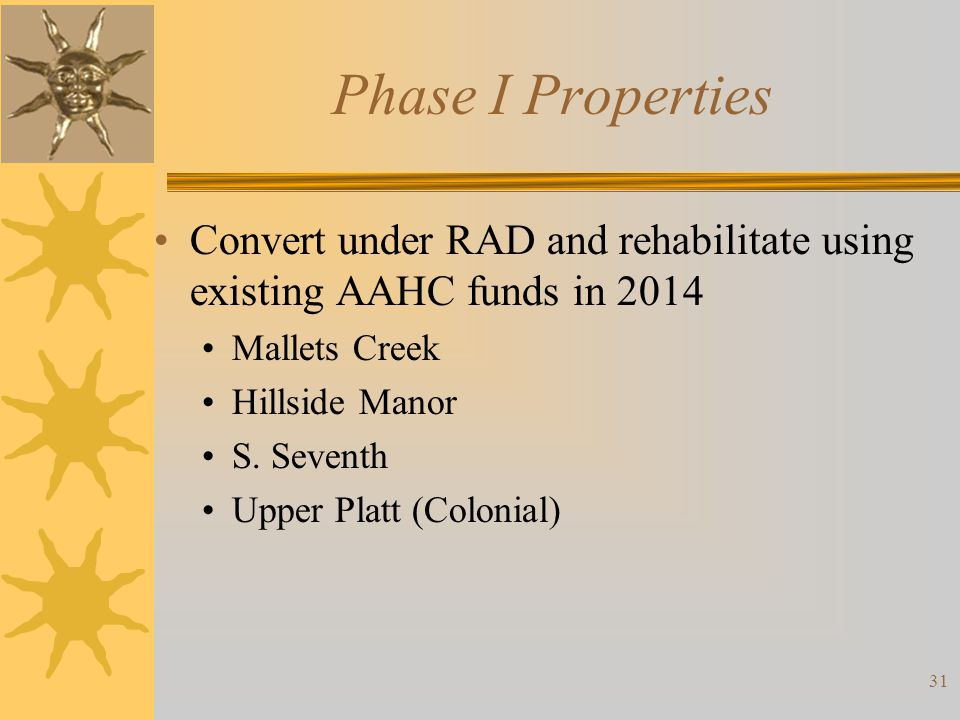Phase I Properties Convert under RAD and rehabilitate using existing AAHC funds in 2014. Mallets Creek.