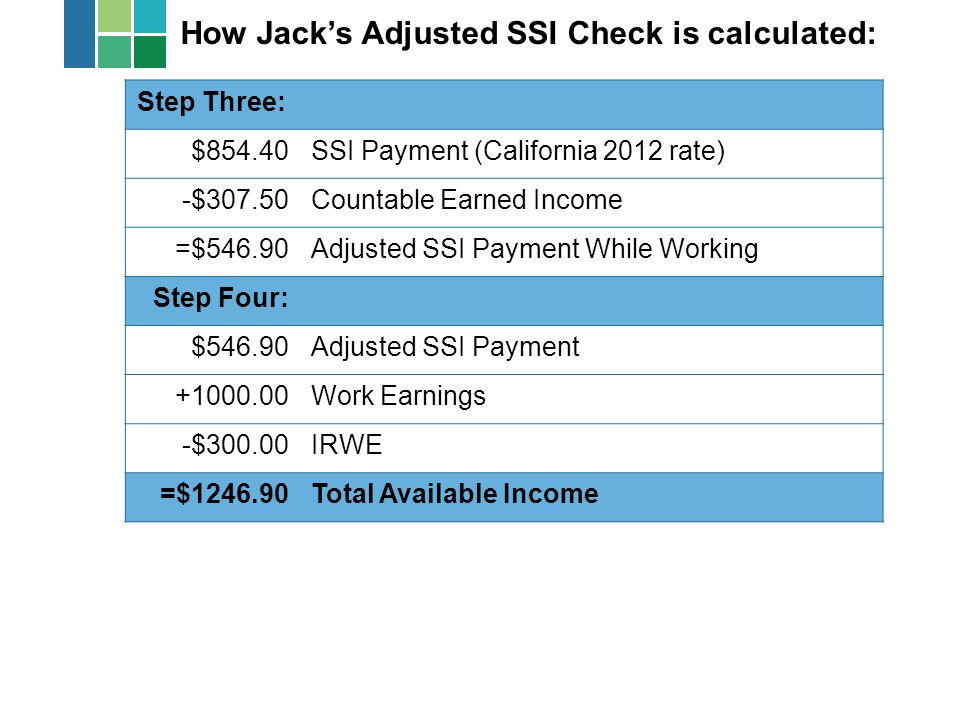 How Jack's Adjusted SSI Check is calculated:
