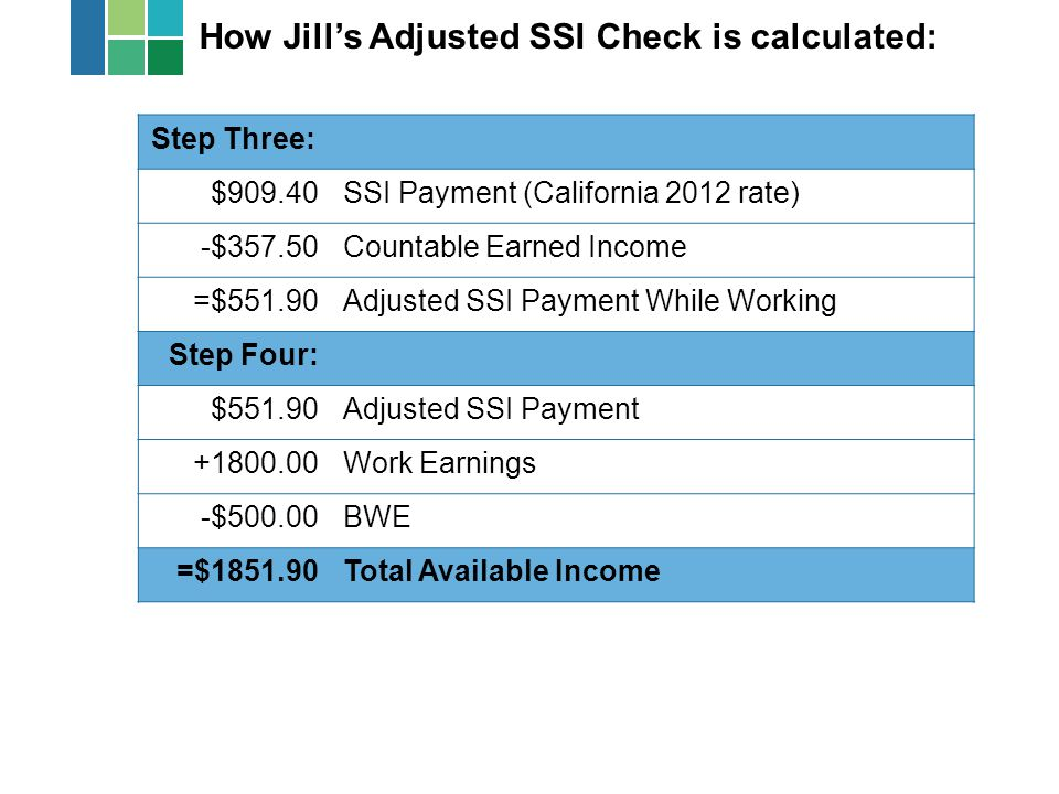 How Jill's Adjusted SSI Check is calculated: