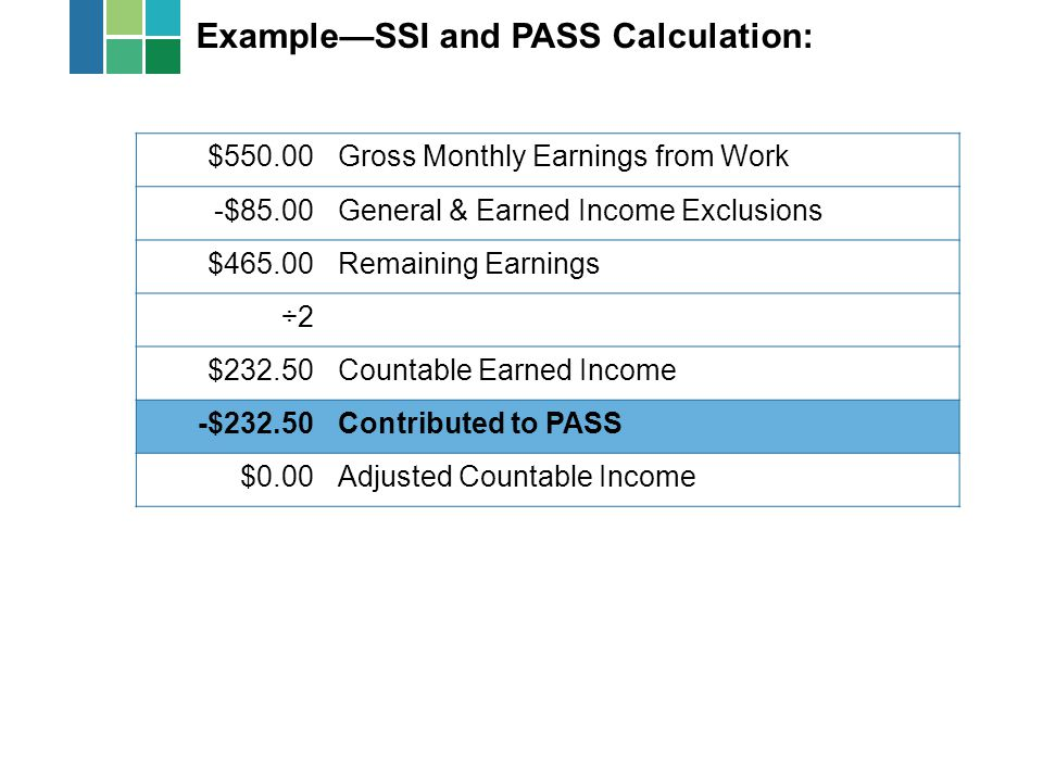 Example—SSI and PASS Calculation: