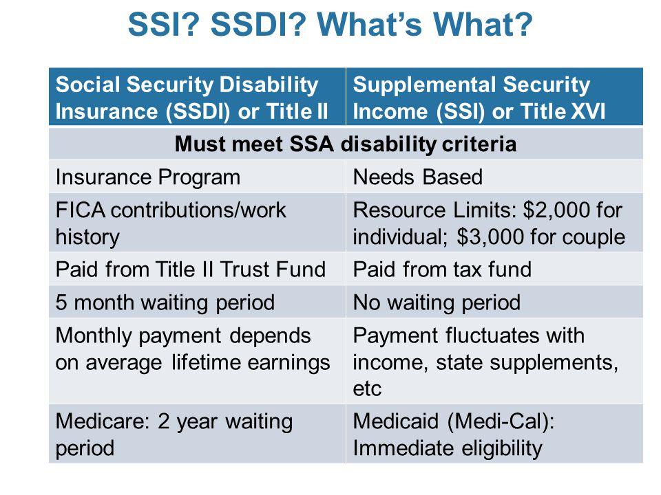 Must meet SSA disability criteria