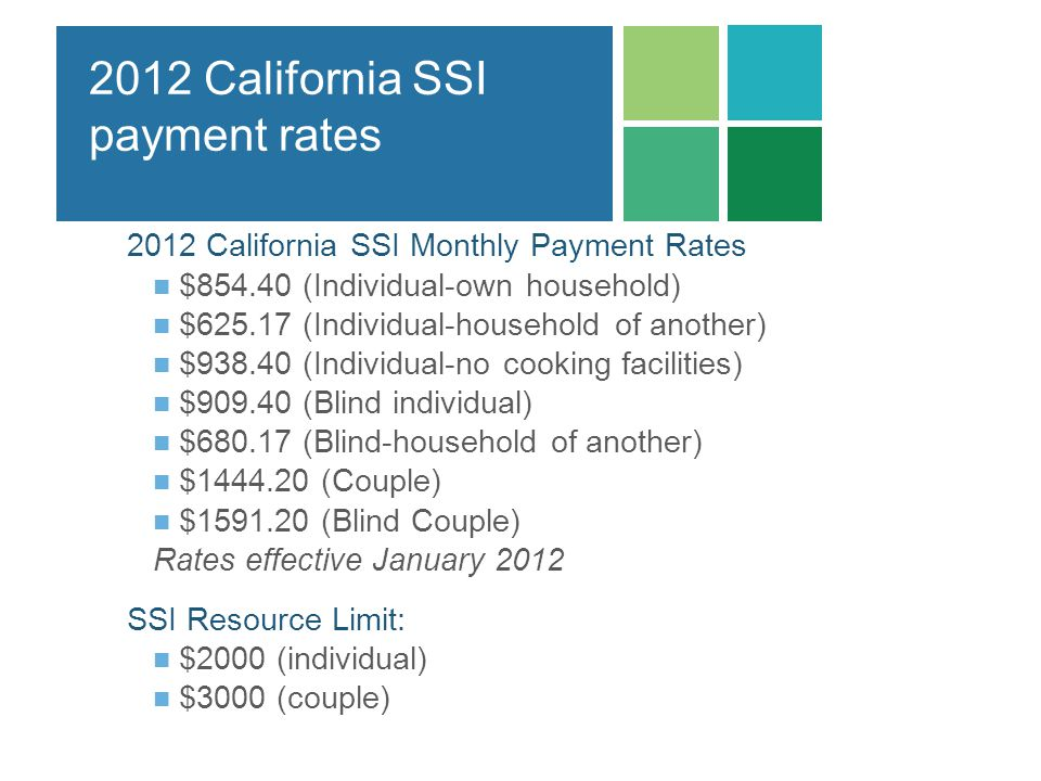 2012 California SSI payment rates