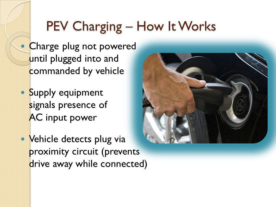 PEV Charging – How It Works