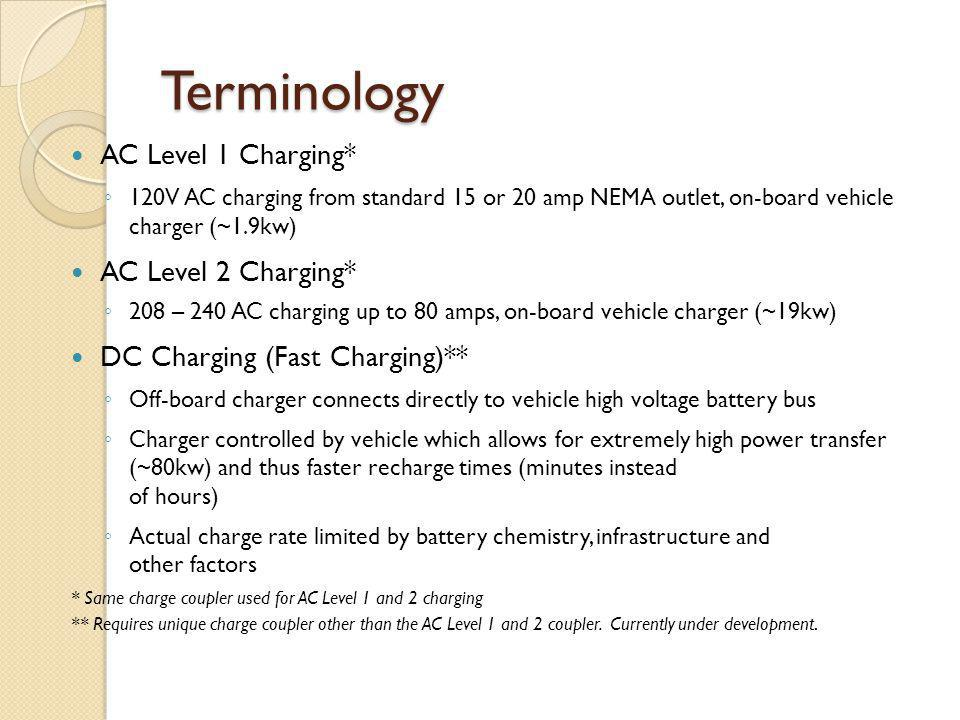 Terminology AC Level 1 Charging* AC Level 2 Charging*