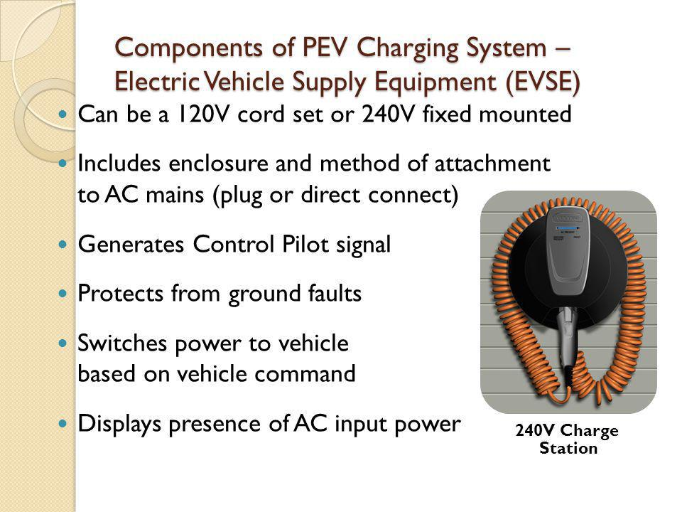 G. Kissel 8/10/09. Components of PEV Charging System – Electric Vehicle Supply Equipment (EVSE) Can be a 120V cord set or 240V fixed mounted.