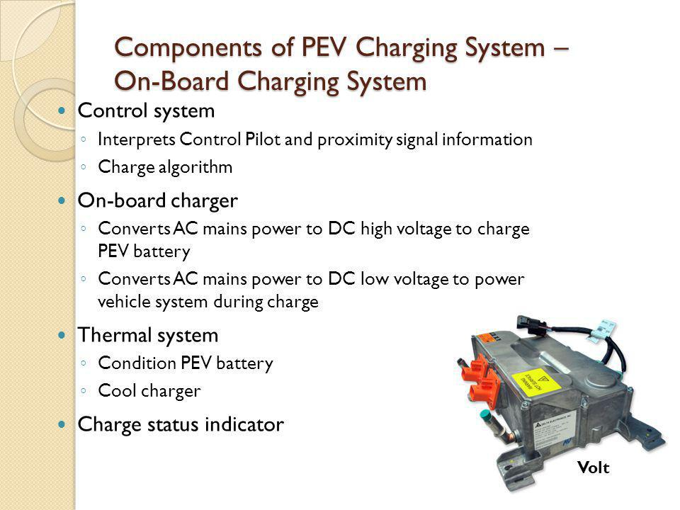 Components of PEV Charging System – On-Board Charging System