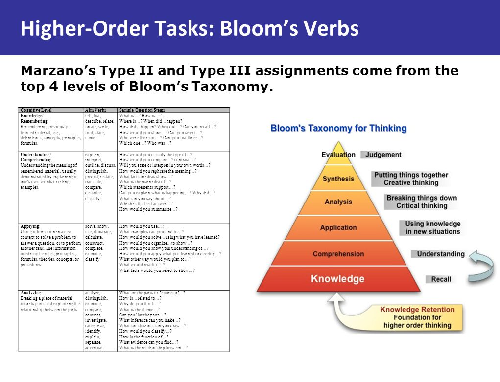 Higher-Order Tasks: Bloom's Verbs