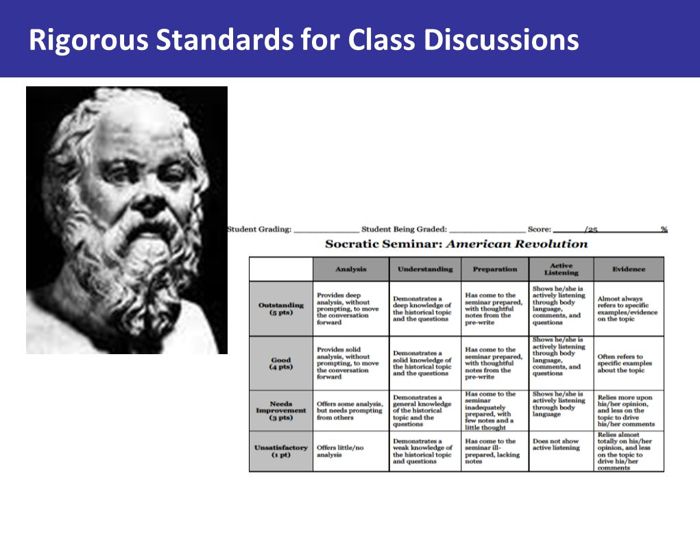 Rigorous Standards for Class Discussions
