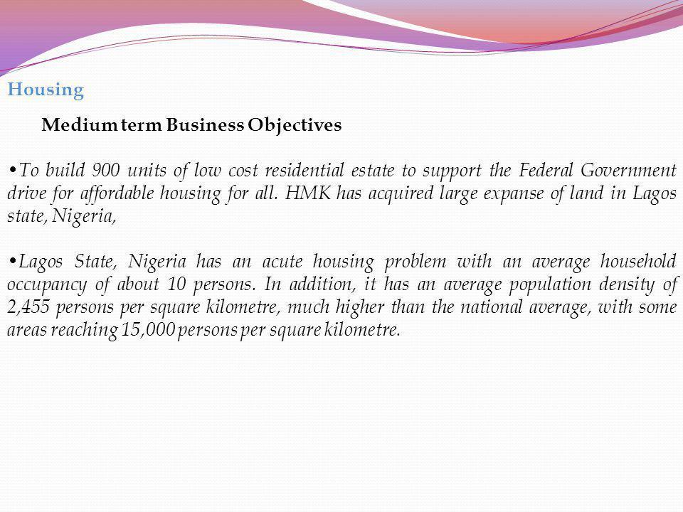 Housing Medium term Business Objectives.