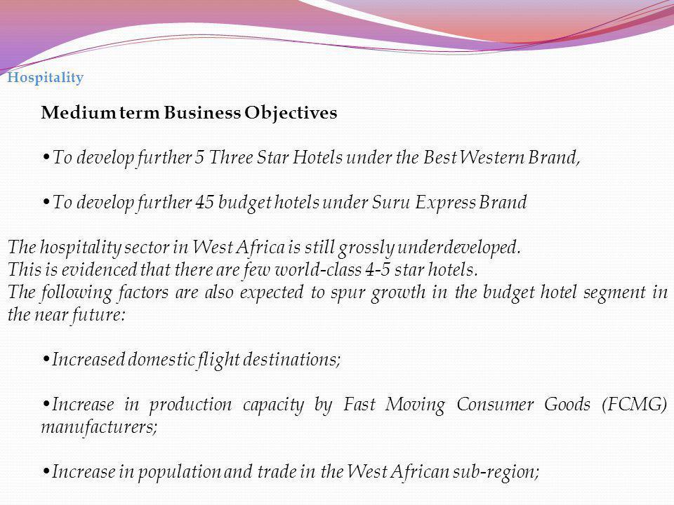 Medium term Business Objectives