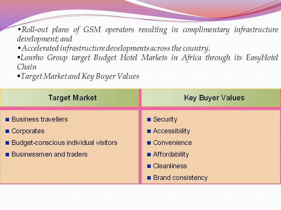 Roll-out plans of GSM operators resulting in complimentary infrastructure development; and