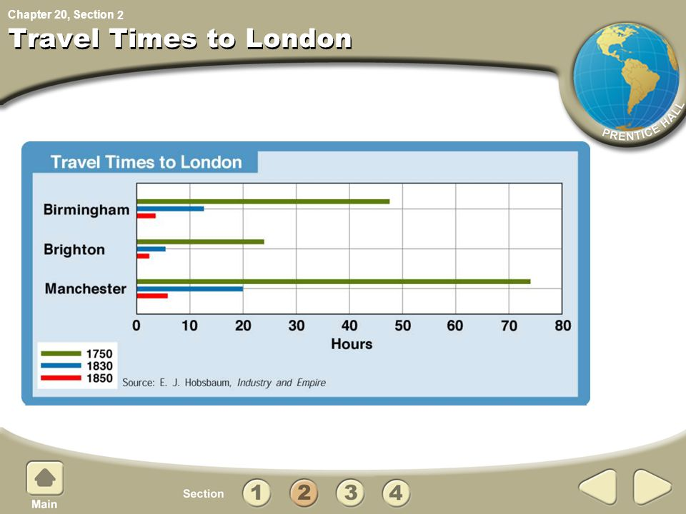 2 Travel Times to London
