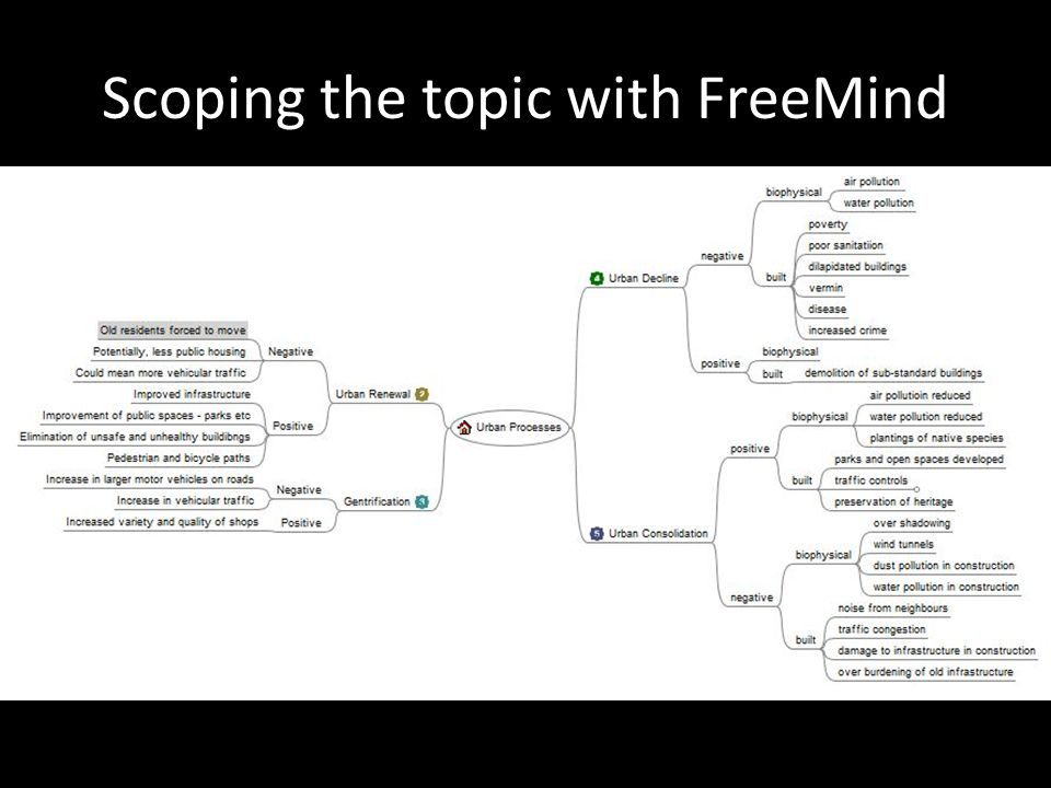 Scoping the topic with FreeMind