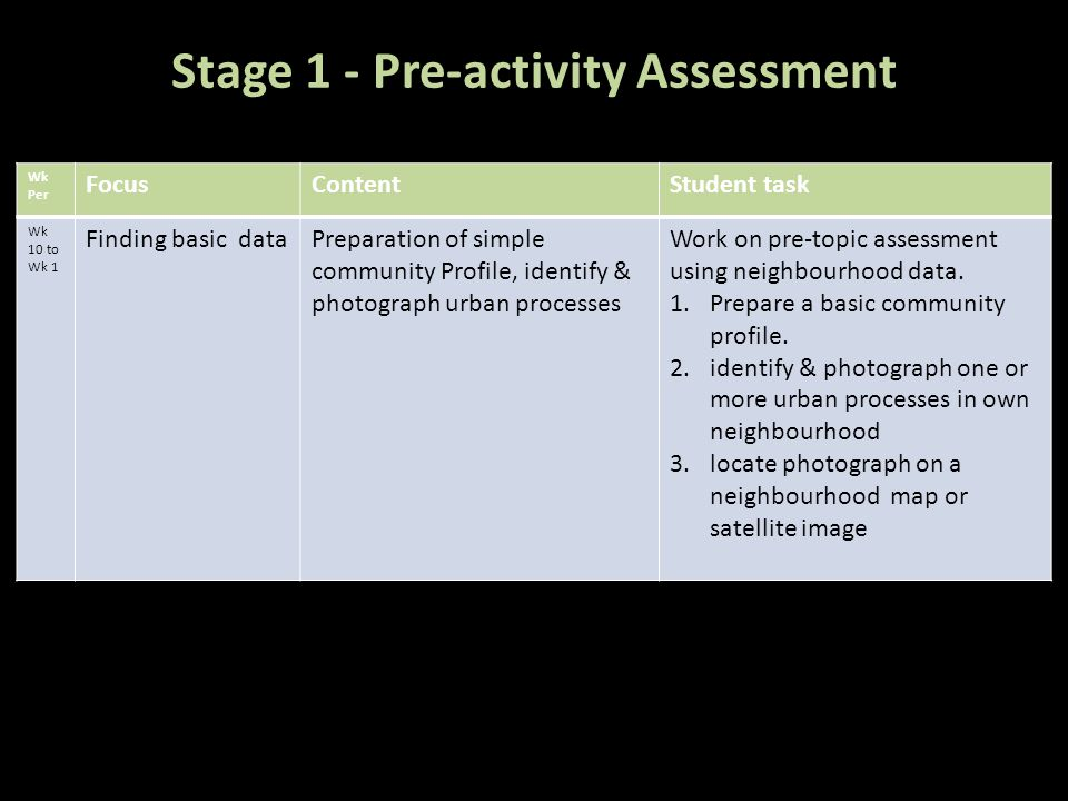 Stage 1 - Pre-activity Assessment