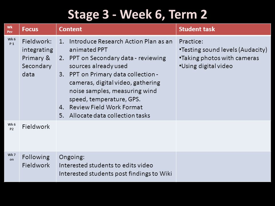 Stage 3 - Week 6, Term 2 Focus Content Student task