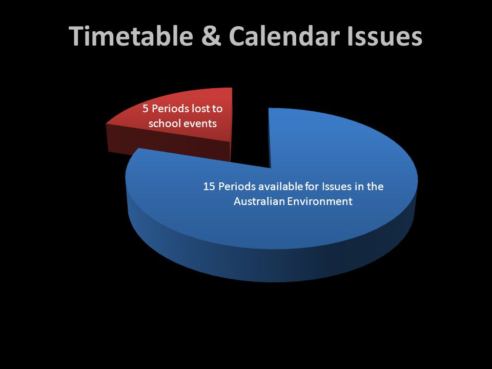 Timetable & Calendar Issues