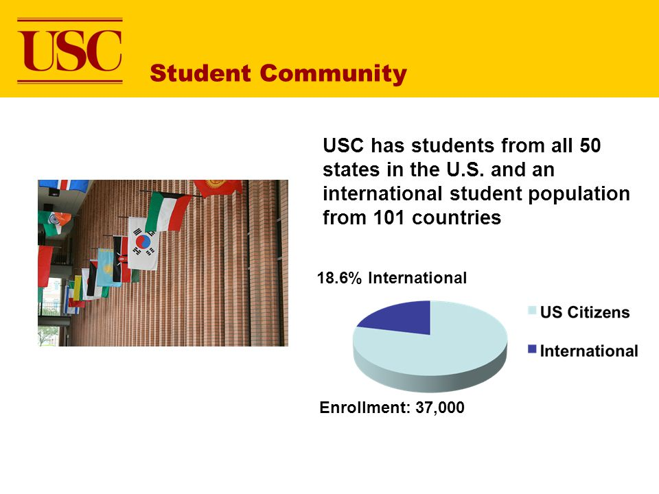 Student Community USC has students from all 50 states in the U.S. and an international student population from 101 countries.