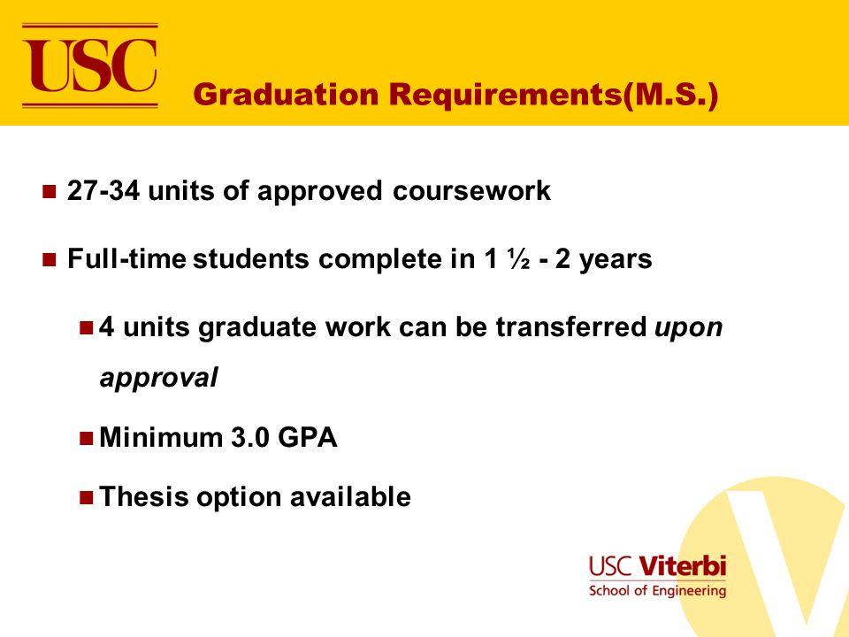 Graduation Requirements(M.S.)