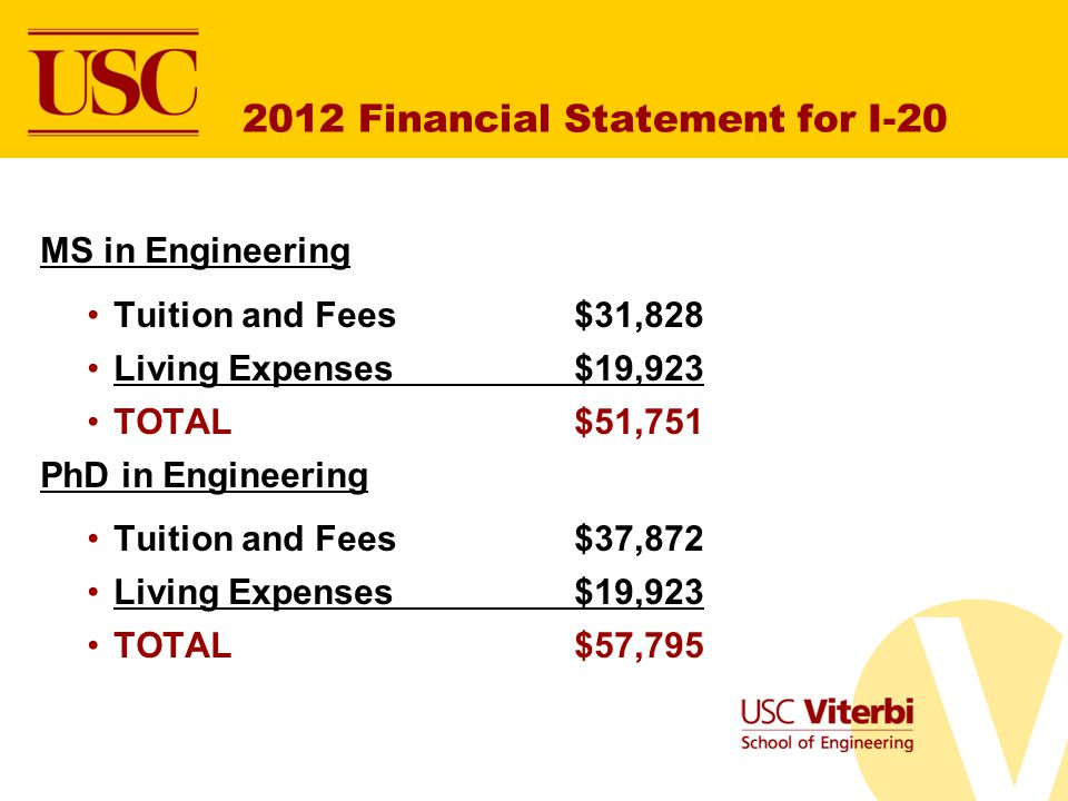 2012 Financial Statement for I-20