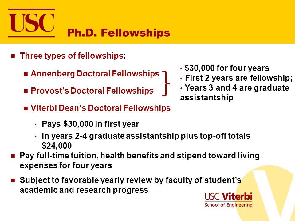 doctoral application essay