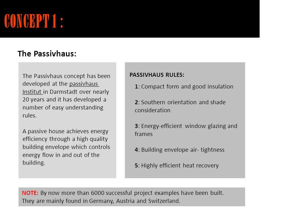 CONCEPT 1 : The Passivhaus: