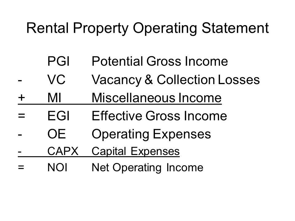 Rental Property Operating Statement