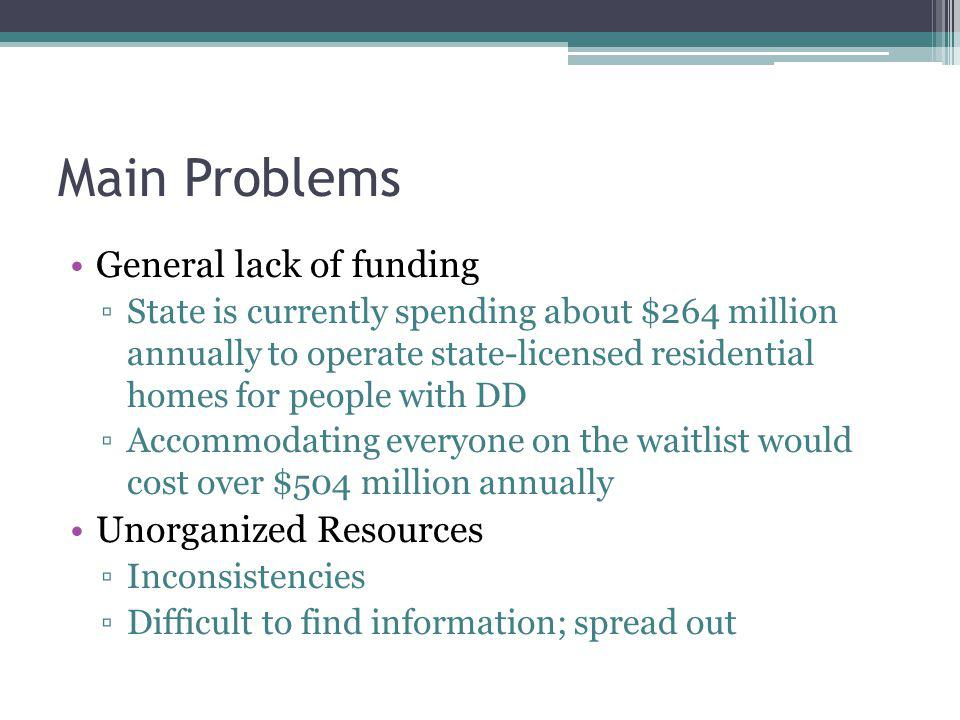Main Problems General lack of funding Unorganized Resources
