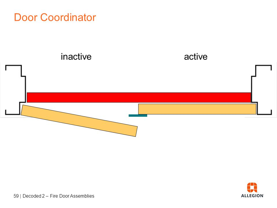 Door Coordinator inactive active