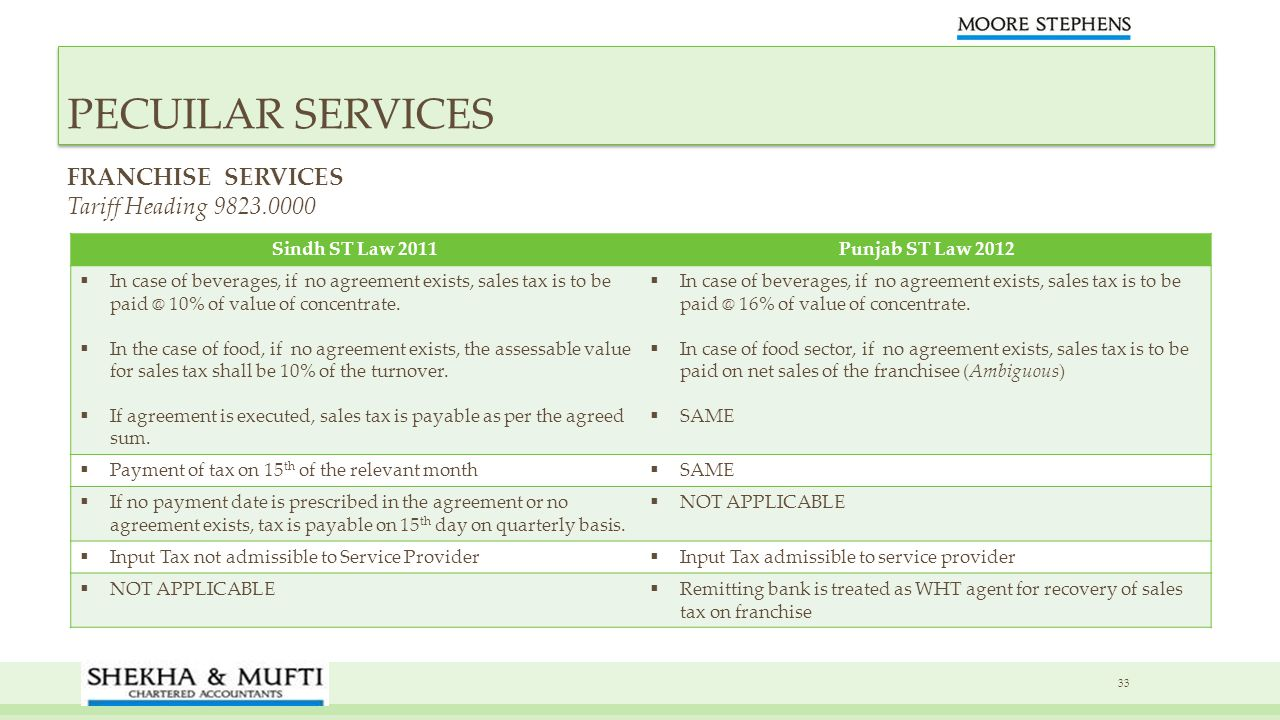PECUILAR SERVICES FRANCHISE SERVICES Tariff Heading 9823.0000