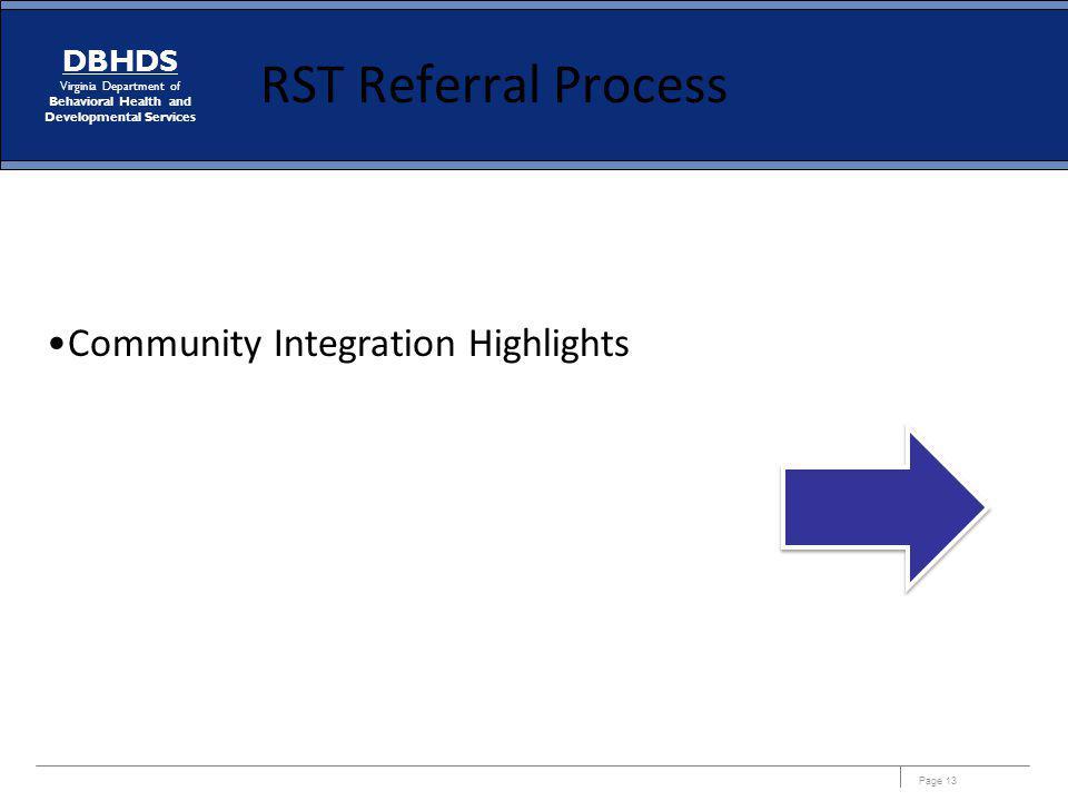 RST Referral Process Community Integration Highlights