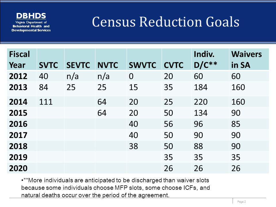 Census Reduction Goals