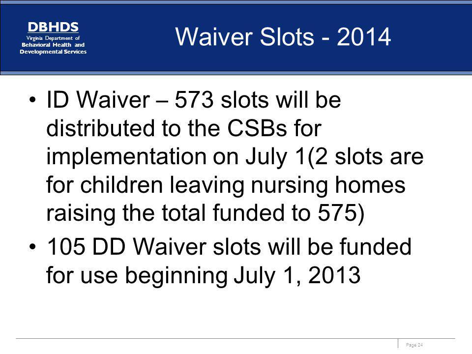 Waiver Slots - 2014