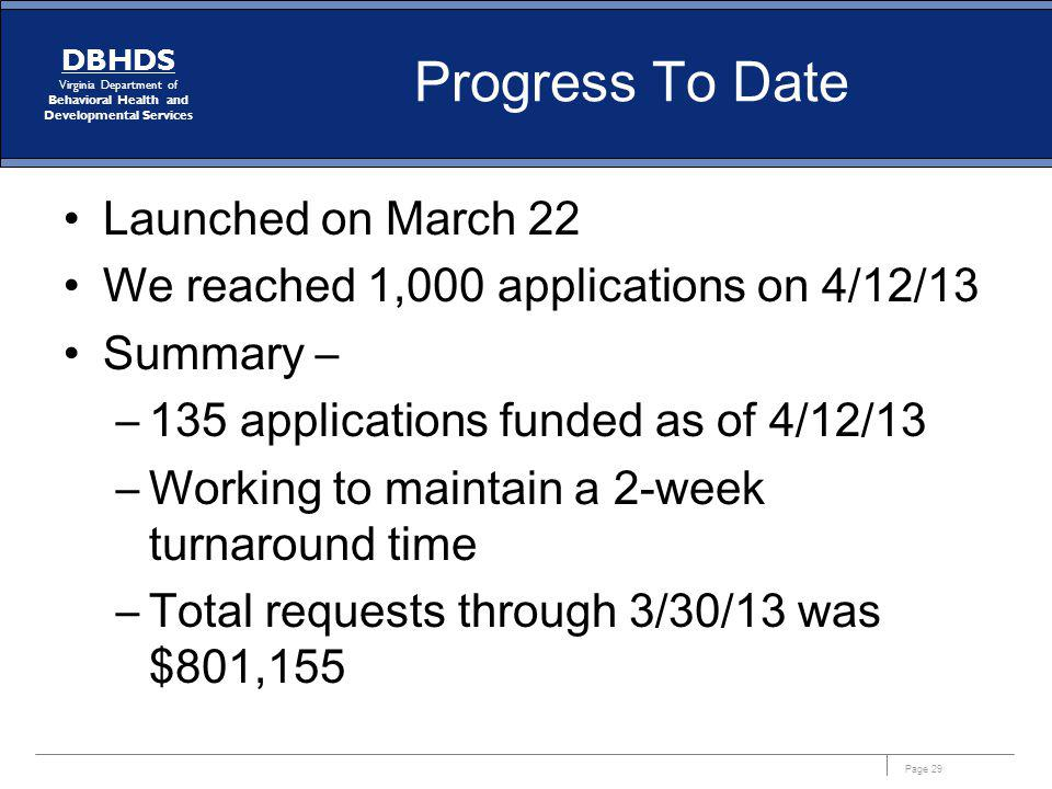 Progress To Date Launched on March 22