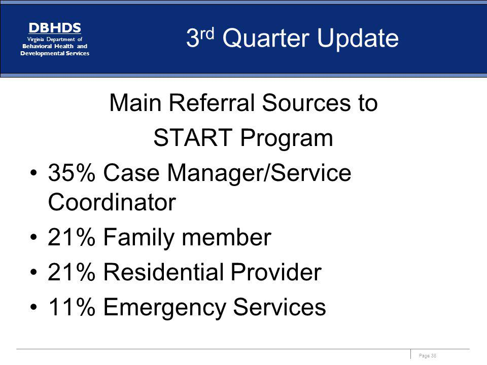 Main Referral Sources to