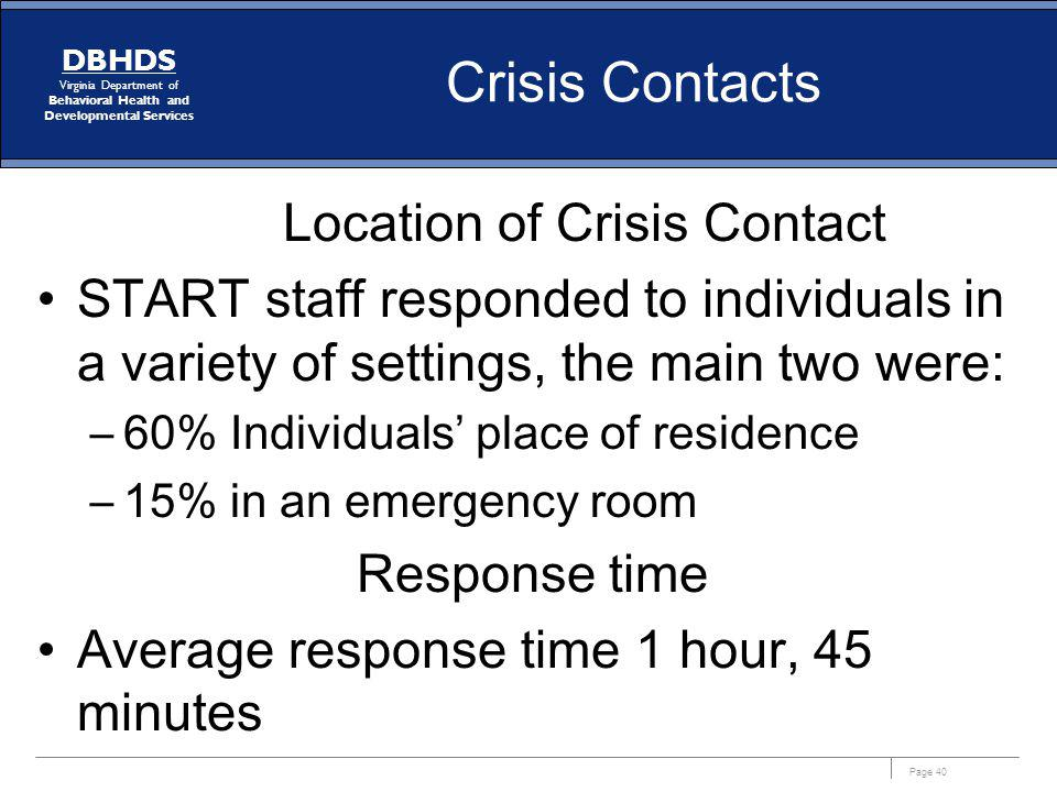 Location of Crisis Contact