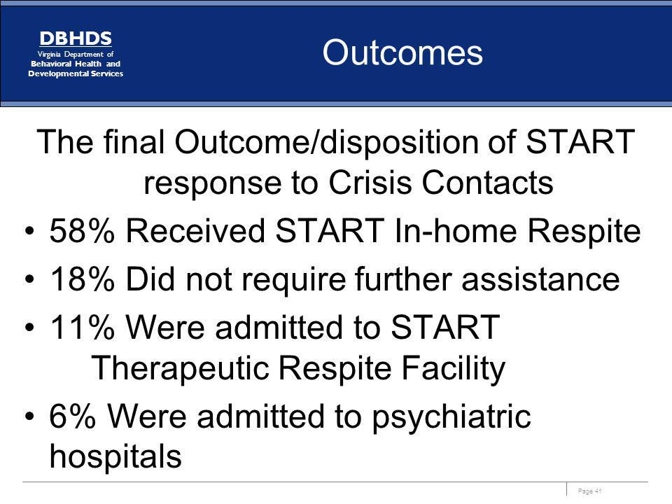 The final Outcome/disposition of START response to Crisis Contacts