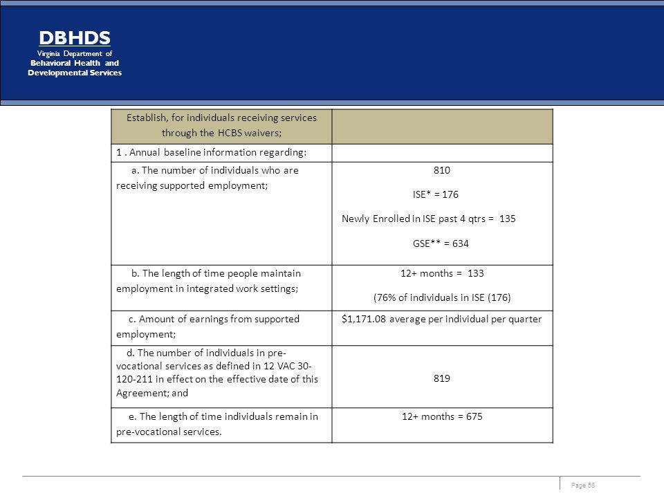 1 . Annual baseline information regarding: