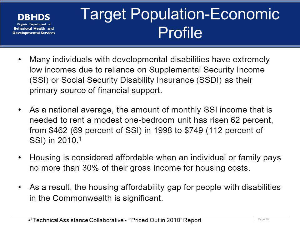 Target Population-Economic Profile